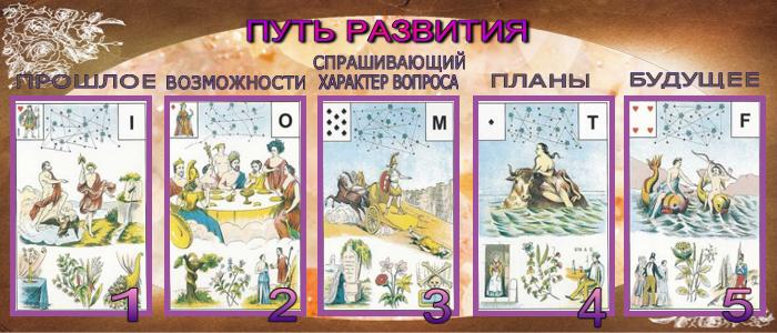 rasklad_put_razvitiya