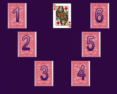 Гадание на игральных картах на любовь