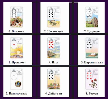 rasklady-9-kart-lenorman