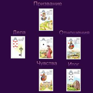 Расклады Ленорман Пять стихий