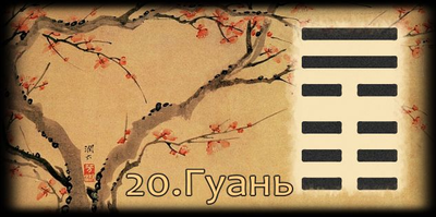 Толкование 20 гексаграммы Книги Перемен