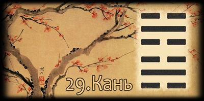 Толкование 29 гексаграммы Книги Перемен