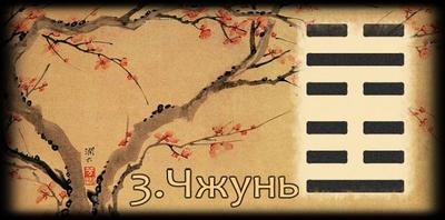 Толкование 3 гексаграммы Книги Перемен