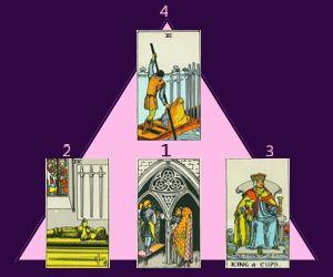 Гадание на отношения Таро Пирамида влюбленных