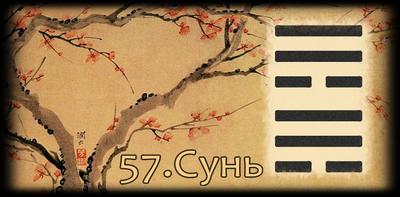 Толкование 57 гексаграммы Книги Перемен