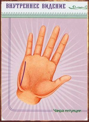 Чакры и линии на руке Чакра интуиция