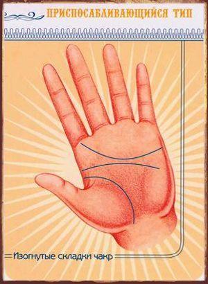 Чакры и линии на руке Чакры изогнутые