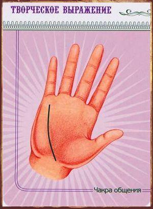 Чаеры и линии на руке Чакра общения