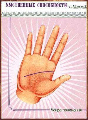 Чакры и линии на руке Чакра понимания