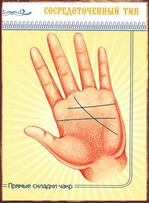 Чакры и линии на руке Чакры прямые