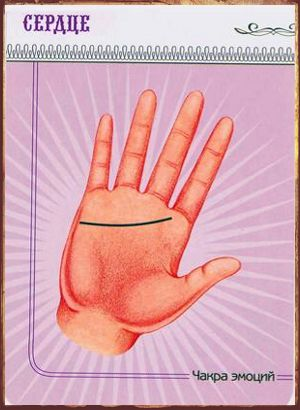 Чакры и линии на руке Чакра сердца
