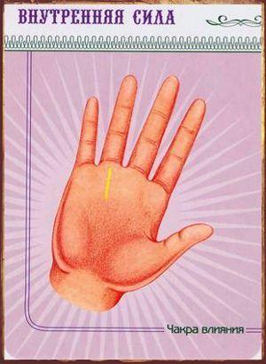 Чакры и линии на руке Чакра влияния