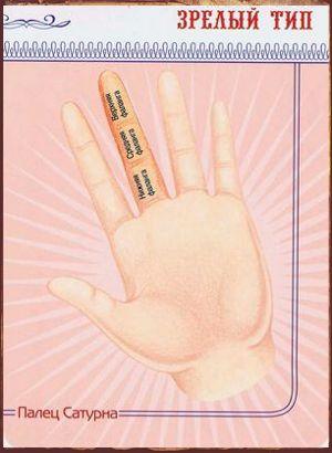Пальцы на руке в хиромантии Палец Сатурна