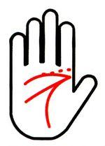 Что означают буквы на руке, буква Л на руке