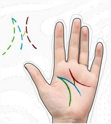 Что означают буква М на руке, рука, линии, буква М