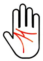 Что означают буквы на руке, буква М на руке