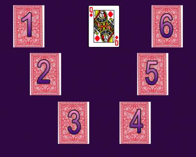 Гадание на игральных картах на