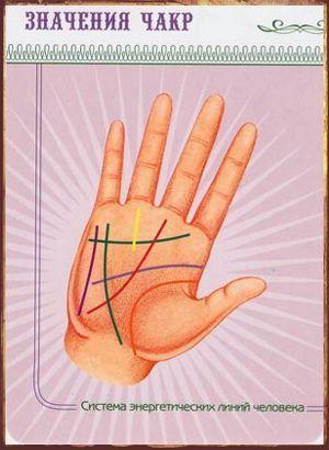 Чакры и линии на руке Значение чакр